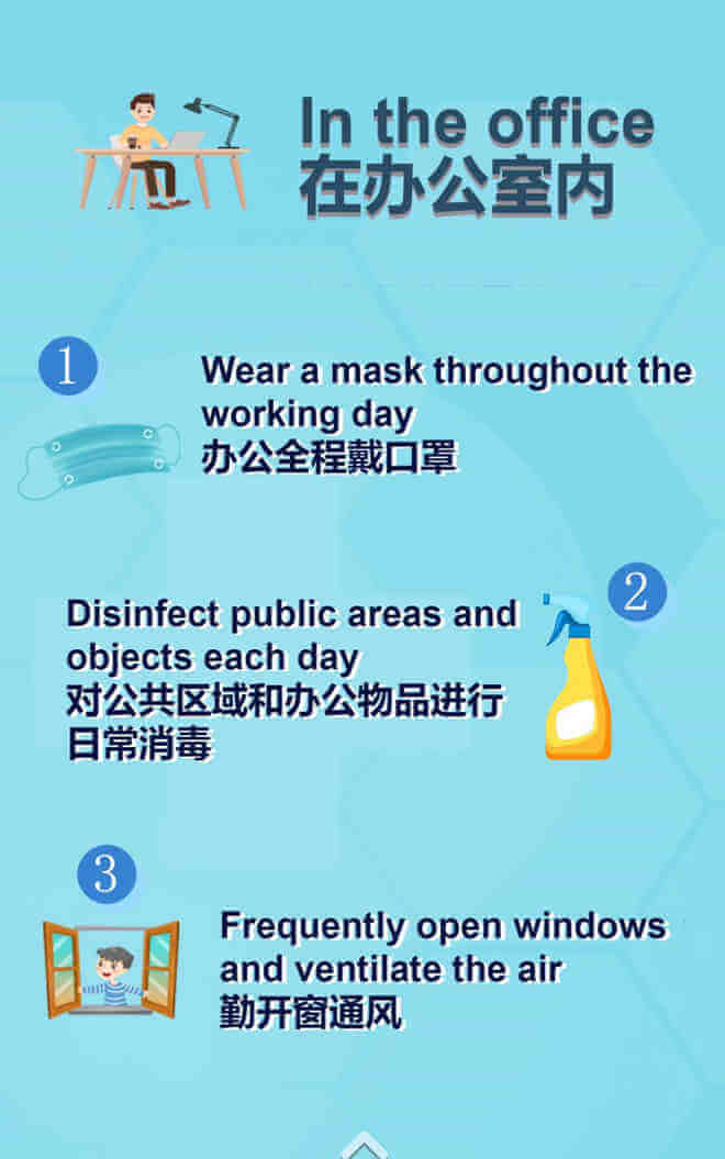 How to stay safe from COVID-19 at your workplace?
